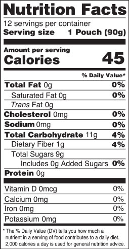 nutrition facts - mango